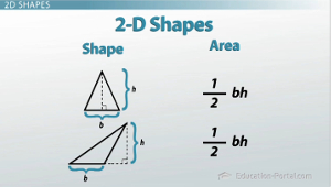 how to find area of a 2d triangle