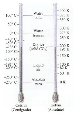 What Is The Average Room Temperature In Celsius
