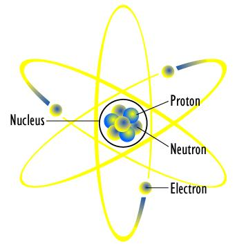 nucleus diagram of gold atomic diagram of gold atomic nucleus definition structure amp size video