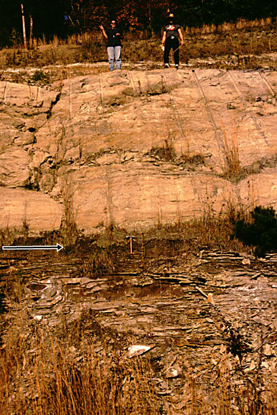 Unconformities in geology definition types quiz for Geology dictionary