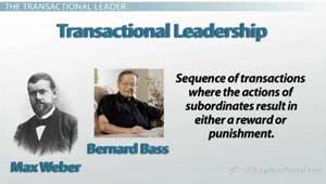 define transactional leadership essay Authoritarian, democratic & laissez-faire leadership or laissez-faire leadership in bass's model, transactional leadership refers to a leadership and essay.