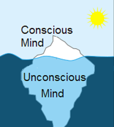 Freud and jung the unconscious