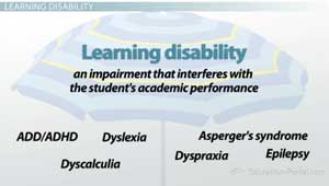Is it language disorder or learning disability? A tutorial for.