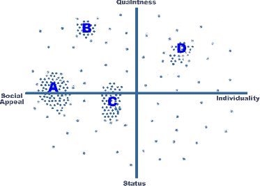 Woolworths swot analysis