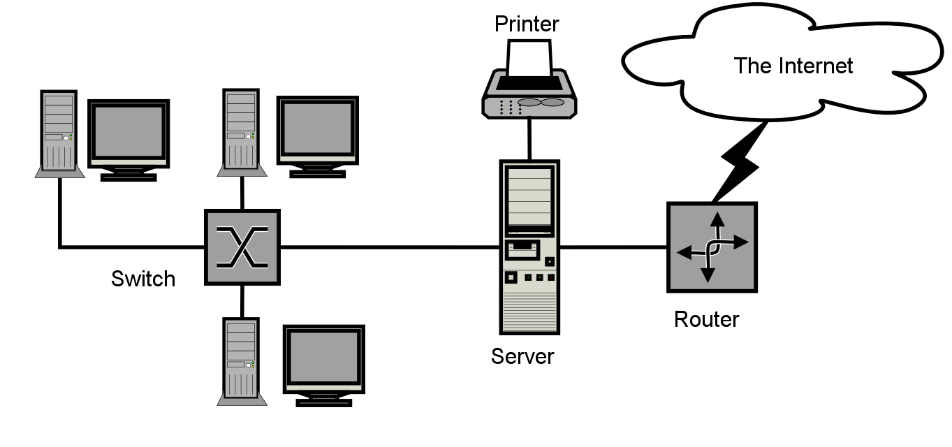 Make your own cloud pc requirements