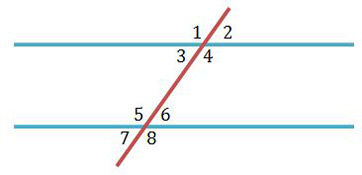 Alternate Exterior Angles Definition Theorem Video
