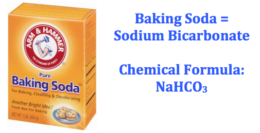 Chemical Makeup Of Baking Soda Mugeek Vidalondon