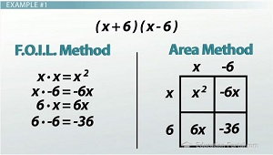 Binomial Multiplying Methods Ex le moreover Maxresdefault likewise Rationalzeros likewise Factoring Quadratic Expressions furthermore Ae D Fef Ae Ea D E. on factoring polynomials worksheet