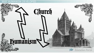 Definition christian religion
