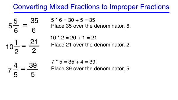 how to turn a mixed number to an improper fraction