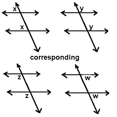 Corresponding angles definition theorem examples Exterior angles definition and example