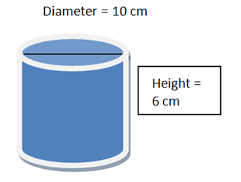 how to find the circumference of a cylinder formula