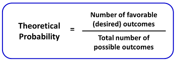 how to find out if the mean calculation is suitable