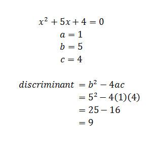 Discriminant: Definition, Lesson & Quiz | Education Portal