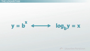 Logarithm To Exponential Form Calculator Converter