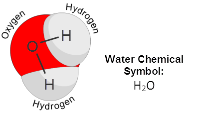 Essay about atomic structure of water