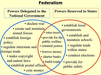 a definition of democracy and a comparison of thomas jefferson and alexander hamilton as democratic  The court and democracy alexander hamilton predicted that the federal courts would be the least dangerous branch of the federal president thomas jefferson.