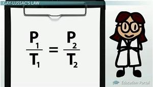 Gay lussac formula