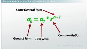 General term