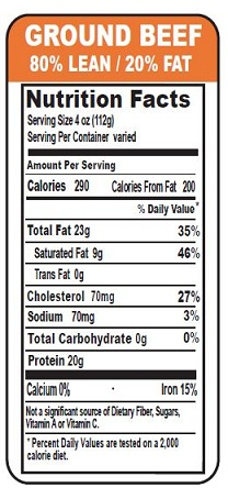 What Are Saturated Fats Definition Types Function