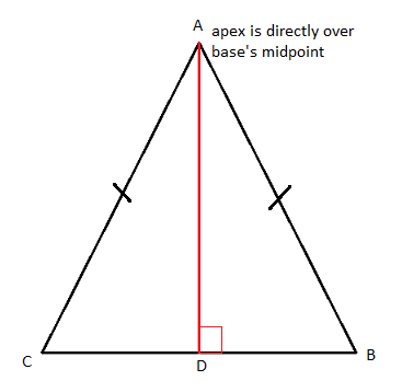 What is an Isosceles Triangle? - Definition, Properties ...