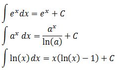 Example: finding the integral of an exponential function with base.