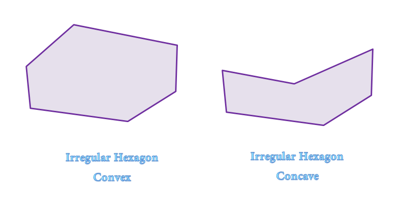 What Are Some HexagonShaped Objects  Referencecom