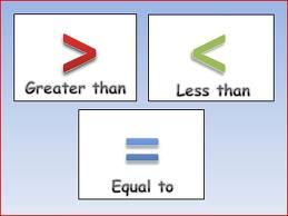 Less Than Symbol in Math: Problems & Quiz - Video & Lesson Transcript ...