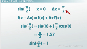how to find the linearization of a function