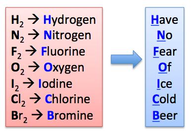 Chemical element