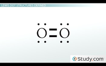Lewis Dot Structures: Polyatomic Ions - Video & Lesson