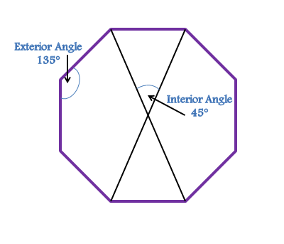 gallery for gt area of octagon formula