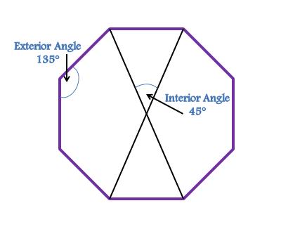 Philip kapneck utieldhus - Total exterior angles of a polygon ...
