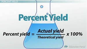 lab report determining percent yield in • determining percent yield  • report data collected and subsequent calculations to wwwchem21labscom  in the laboratory, however, you will find that you .