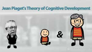 compare and contrast learning theories education essay This work will concentrate on the theories of learning and development:  learning theories and comparison education essay  in contrast to the behaviourist .