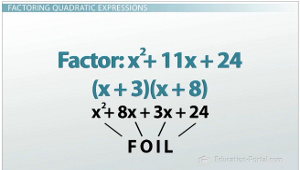 How to Factor Quadratic Equations: FOIL in Reverse - Video & Lesson ...