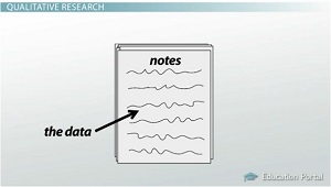 descriptive qualitative research Module 2: research design printer friendly there are many kinds of research, however, most of them fall into two categories: descriptive and experimental.