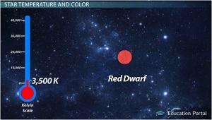 white dwarf star temperature - photo #25