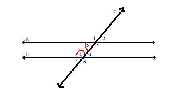 Same Side Interior Angles Theorem Pictures To Pin On Pinterest Pinsdaddy