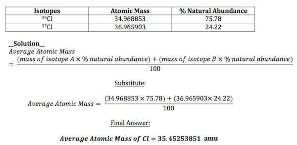 average atomic mass definition amp formula studycom