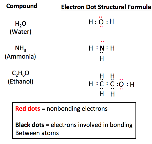 Structural Formula Definition amp Examples Video amp Lesson