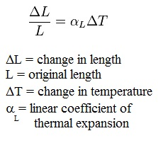 Thermal Expansion Definition Equation Amp Examples Video