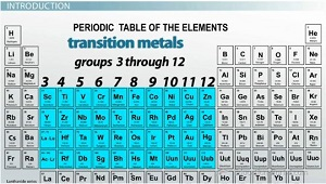 Transition Metals Vs Main Group Elements Properties And