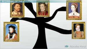 Elizabeth I: Troubled child to beloved Queen