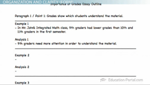 forms of essay development