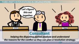 mediation in third party intervention Conditions of successful third-party intervention in explaining third party intervention in conditions of successful third-party intervention in intrastate.