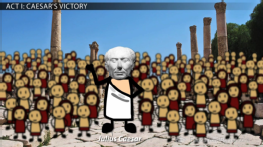 an analysis of julius caesar in william shakespeares play Shakespeare's julius caesar, analysis: ambiguity,  in the background of the play is the fact that caesar is brutus's father (in shakespeare's mind.