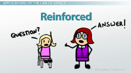 Behavioral Theory: Thorndike and the Law of Effect - Free Educational Psychology Video
