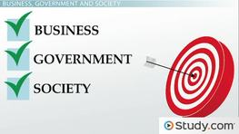 relationship between business and society Describe two forces that shape the relationship between business and society & 4 stages of a relationship honeymoon describe two forces that shape the relationship.