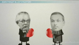 jean piaget and lev vygotskys theories on cognitive development Jean piaget and lev vygotsky are piagets and vygotskys theories vygotsky proposed a sociocultural alternative to piaget's stages of cognitive development.